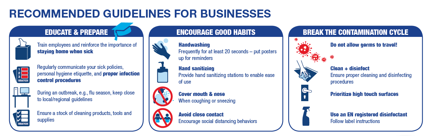 P&G Recommended Guidelines for Businesses